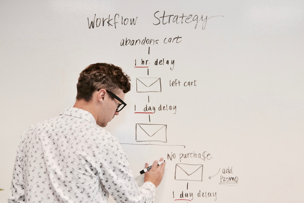 How to make sure your marketing is working efficiently?