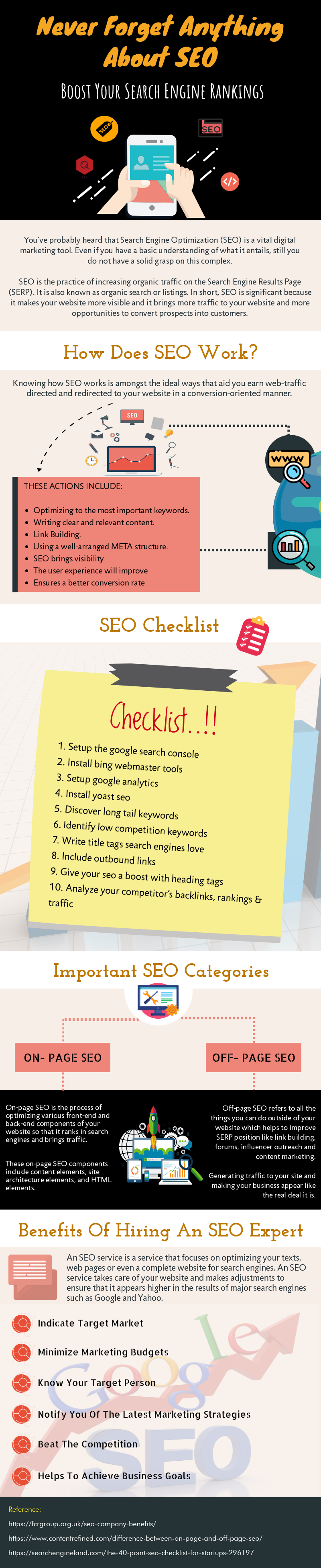 Never Forget Anything about SEO Checklist