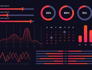 Best practices for marketing dashboard in Google Data Studio