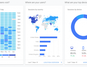 Google Analytics Setup Best Practices and Guide | InsightWhale